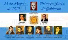 Anibal libros para todos: Que conmemoramos hoy 25 de mayo, en Argentina Education, Movies, Movie Posters, Victoria, Google, Blog, Gardens, Buenos Aires, Films