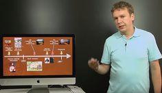 Kiegyezés - Történelem 7. osztály / 11. osztáy VIDEÓ - Kalauzoló - Online tanulás Mens Tops