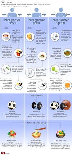 16 Tabelas Nutricionais e Pirâmides Alimentares para referência - Vida Plena e Bem-Estar