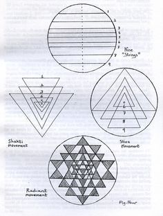 How to Draw Sri Yantra