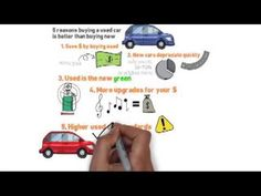 ▶ 5 Reasons Buying a Used Car is Better than Buying New: Whiteboard Video - YouTube http://www.youtube.com/watch?v=BWFlQr8Y8-w