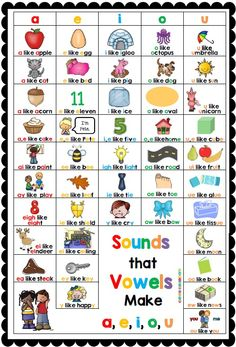 Quick reference to help my students remember their vowel sound choices. The a, e, i, o, u Chart: Sounds that Vowels Make Helper http://www.teacherspayteachers.com/Product/The-a-e-i-o-u-Chart-Sounds-that-Vowels-Make-Helper-1586312