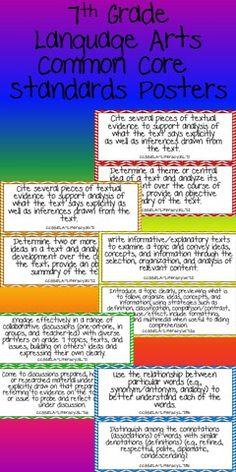 7th Grade Language Arts Common Core Standards Posters $