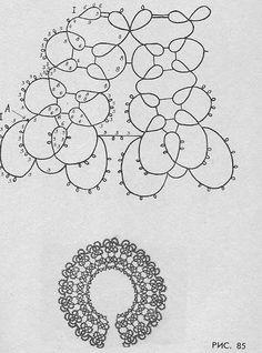 Многоплоскостное плетение по книге Степной - Фриволите - Страна Мам