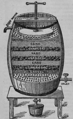 Clapp's Home-Made Water Filter.  this filter is composed of the simplest materials - sand and charcoal. The filter is arranged from a 50-gallon wine cask with a false bottom, perforated; on this a layer of gravel, then alternate layers of charcoal and white, clean sand, and top layer of excelsior, with perforated cover ten inches from the top, and a discharge-pipe or over-flow four inches from the top.