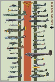 Luftwaffe1933-1945