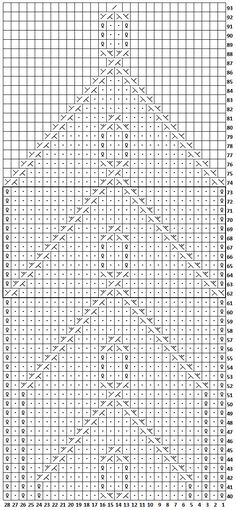 Ulla 01/14 - Ohjeet Periodic Table, Socks, Knitting, Handmade, Crafts, Stitches, Periodic Table Chart, Hand Made, Manualidades