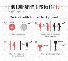 15 infographies pleines d'astuces pour le photographe! – L'Humanosphère