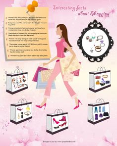 Get to know interesting facts about shopping