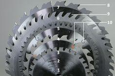 Les conseils de nos experts bricolage pour bien choisir et bien utiliser les lames de scie circulaire.