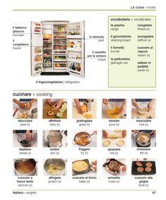 Italian english visual bilingual dictionary: