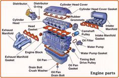 Vocabulary: Engine parts