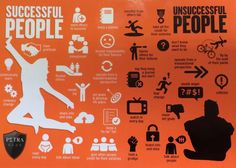 The Differences Between Successful People and Unsuccessful People #success