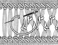 Hardanger Embroidery Design offene Säume Source by esylv - offene Säume Source by esylv Embroidery Stitches Tutorial, Embroidery Techniques, Sewing Techniques, Embroidery Patterns, Hardanger Embroidery, Ribbon Embroidery, Cross Stitch Embroidery, Weaving Patterns, Stitch Patterns