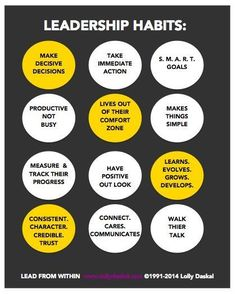 """""""Leadership Habits """" Tips, activities, skills and ideas on leadership development including developing women. Helps bring the qualities of good leadership to life. Works well with leadership, success…More Leadership Activities, Leadership Coaching, Educational Leadership, Leadership Quotes, Leadership Qualities, Leadership Competencies, Coaching Quotes, Educational Technology, Leadership Development Training"""
