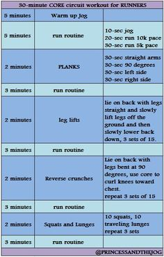 30 min run plus core workout for runners diet workout plan Workout Circuit At Home, Workout Plan For Men, Workout Plan For Beginners, Circuit Training, Circuit Workouts, Workout Ideas, Workout Binder, Hiit, Belly Workouts