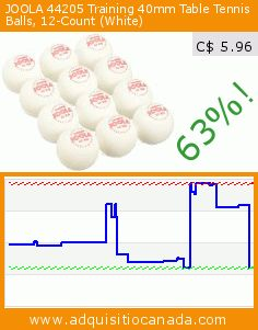 JOOLA 44205 Training 40mm Table Tennis Balls, 12-Count (White) (Sports). Drop 63%! Current price C$ 5.96, the previous price was C$ 15.91. https://www.adquisitiocanada.com/joola/44205-training-40mm-table