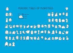 From Threadless.com, the Periodic Table of Monsters. (also the most popular t-shirt in the house)