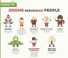 An idiom is a phrase whose meaning cannot be understood from the dictionary definitions of each word taken separately.