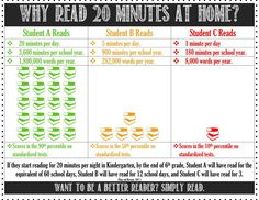 Why read for 20 minutes at home? #RSA pic.twitter.com/GDqRztw22o