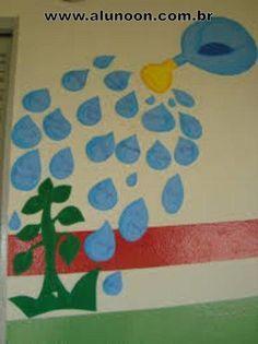 70 ideias de Mural para Dia Mundial da Água - Educação Infantil - Aluno On
