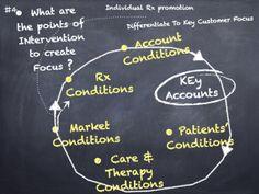 Commercial Model pharma chalkboard.005