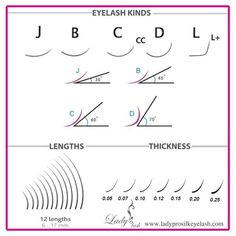 Eyelash Extensions Increase Your Flutter And Make A Perfect Crowning Glory To The Earance By Means Of Elegant False Eyelashes Which Are Quick Start