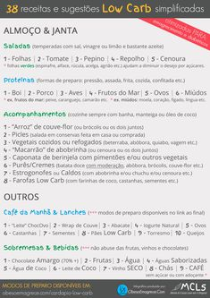 cardápio low carb para emagrecer - infográfico#5: 38 receitas e sugestões low carb simplificadas em tamanho grande Best Diet Pills, Diet Pills That Work, E 38, Light Diet, Diet Inspiration, Low Carbon, Easy Diets, Low Carb Diet, Diet Tips