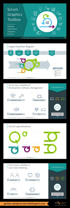 11 Best Flowchart / Diagram images Graph design, Graphic design