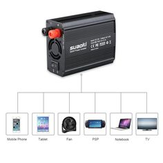 Amazon.com: Suaoki 300W Power Inverter DC 12V to 110V AC Outlets, Dual 5V/2.1A USB Ports, with Car Battery Clamps and Car Charger: Car Electronics