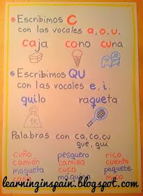 Learning in Spain: Studying ca co cu que qui