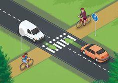Kun polkupyörä ja auto kohtaavat risteyksessä, niin liikennesäännöt määrittelevät väistämisvelvollisuuden myös polkupyöräilijälle.