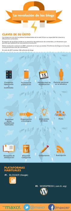 La revolución de los blogs Por: @Max Camuñas Fernández #infografia #infographic #socialmedia