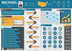 Michael Phelan Infographic