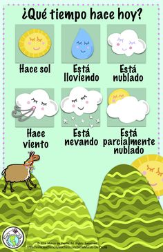 Spanish Weather Bulletin Board Kit- 11 x 17 interactive poster and 9 weather cards, along with a poster for your word wall. Mundo de Pepita, Resources for Teaching Spanish to Children