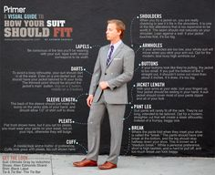 Suit-Fitting-Primer-Magazine