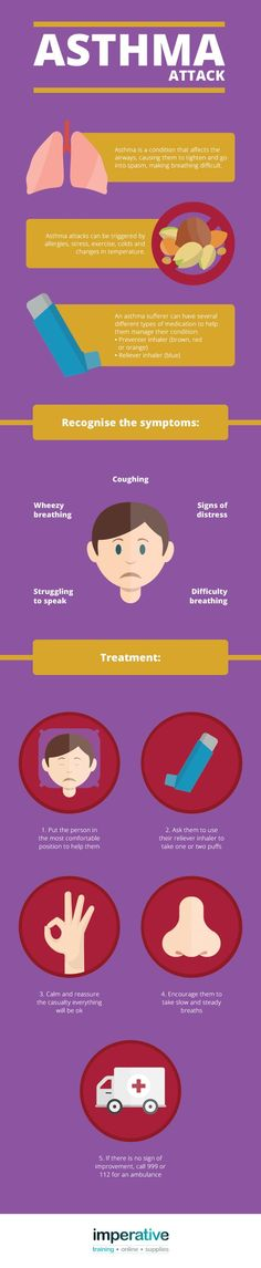 It's always important to recognise when someone experiences an Asthma Attack but it's even more important to know how to act in a situation like that. Put these tips into practice could be really useful and could make the difference.   For more First Aid content like this, please join us on Facebook: https://www.facebook.com/insidefirstaid/?platform=hootsuite #first #aid #asthma #attack #health #medical #emergency