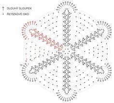 Best 12 zvonek s popisem 155 – SkillOfKing. Crochet Diagram, Crochet Motif, Diy Crochet, Crochet Doilies, Crochet Flowers, Crochet Patterns, Crochet Angels, Crochet Stars, Crochet Blocks