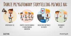 Storytelling może przynieść sporo korzyści! Dowiedz się co czym jest i co możesz zyskać.