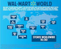 Wal-mart World