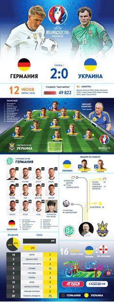 Германия - Украина. Евро 2016. Инфографика | Infographics of Euro 2016 Germany - Ukraine, soccer, art, football, UEFA, #sportaredi