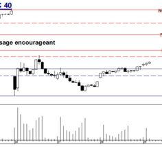 Turbo+CAC+40:+Passage+encourageant