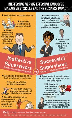 education - Ineffective vs effective employee management skills % the business impact I find this funny because I can categorize my supervisors Leadership Tips, Leadership Development, Professional Development, Professional Nurse, Effective Leadership, Leadership Qualities, Le Management, Business Management, Change Management