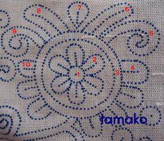 イーラーショシュ Hungarian Embroidery, Blog Entry, Embroidery Patterns, Kids Rugs, Stitch, Mexican Embroidery, Needlepoint Patterns, Full Stop, Kid Friendly Rugs