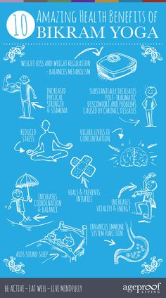 B benefits of bikram yoga. All these listed are all great things but come from a general dedicated yoga practice. Putting yourself in a 108 degree room and exerting yourself for an hour and fifteen then stepping into a cooler climate really isn't that wonderful for your body. #yoga #bikram #health