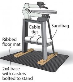 Tip of the Day Tuesday March 11, 2014 --   Small-shop solution for scrollsaw shakes
