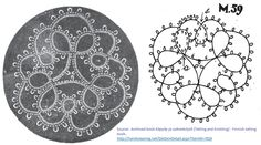 Source: Archived book Käpyily-ja solmeilutyöt [Tatting and Knotting] - Finnish tatting book. http://handweaving.net/DAItemDetail.aspx?ItemID=7026