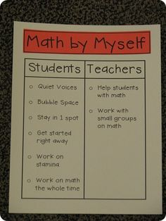 Here's a set of posters for use with the Daily 5 math model.