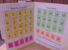 Making Words Folders -- cute idea -- for K, I think I might make beginning blends instead of ending blends -- then they can make CVC words using the consonants or CCVC words using blends and consonants, and instead of beginning consonants -- just label them consonants, like having the digraphs in there -- also add a sheet to record the words they make