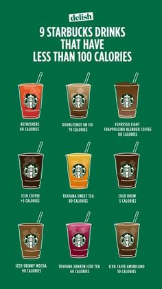 Starbucks Drinks Under 100 Calories Essen Low Calorie Starbucks Drinks, Starbucks Secret Menu Drinks, Starbucks Recipes, Coffee Recipes, Starbucks Calories, Fondue Recipes, Starbucks Coffee, Copycat Recipes, Vegan Starbucks